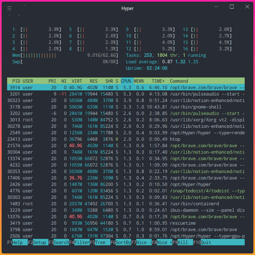 3 Linux system optimization and monitoring tools 31