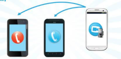 change the direction of calls to hack phone sims